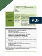 Cervicovaginitis Diagnóstico y Tratamiento