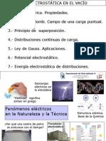 FIC1.Electrostatica en El Vacio