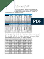 New FCAT Scoring System.pdf