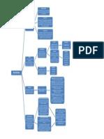 biomoléculas .pdf
