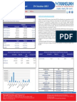 Derivative 29 October 2013  By Mansukh Investment and Trading Solution