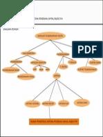 diagram_pohon_copy.pdf