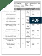Daftar Jurnal Internet Menggambar Teknik dan AutoCAD