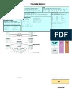 Telecom ss7 basic.pdf
