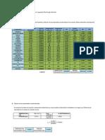 Composición y Propiedades del Gas Natural en La guajira