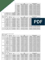 Pricelist muarabaru - 2013-10-28-maldives.pdf