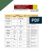 simbolos-electricos.docx