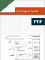 Manejo de Bronquitis Aguda