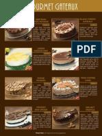 Cakes Factory Shop