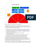 Orquesta sinfónica Instrumentos.docx