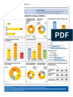 Encuesta de Empleabilidad Portafolio Domingo El Comercio