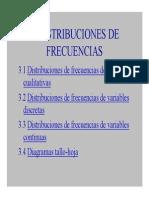 Distribucion de Frecuencias en Estadistica