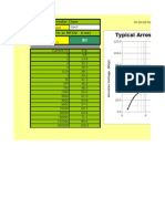 23846125 Typical Surge Arrester VI Characteristic Plotting Excel Workbook