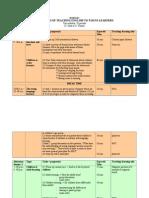 Action Plan (Module 1)