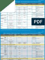 Immunization_routine_table2.pdf