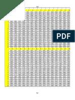 2.financijske tablice.pdf