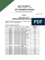 a2a6cnewgen software - campus recruitment 31st Oct. 2013.docx