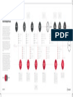Integrating Human Factors Engineering into the Design Process Poster.pdf