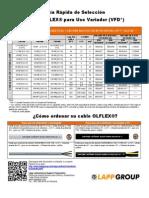 Guía Selección de cable OLFLEX para Variadores de Frecuencia (VFD)