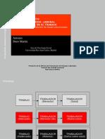 Modelo Conjunto de Calidad de Vida Laboral y Salud Mental en El Trabajo