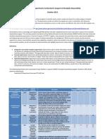 Quarterly SSP Experiment Summary - October 2013