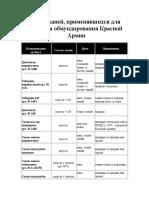 Типы тканей.doc