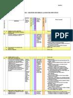 AB Evaluare - Grupuri sensibile la riscuri specifice.doc