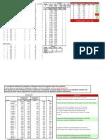 Forecasting and Regression Berg