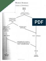Evidence Charts.pdf