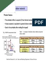 Antisatatic Silicone Rubbe (FS 30516)