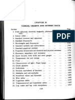 38 Tables Charts and Sundry Data