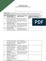 Estudios criticos de la administracion (1).docx