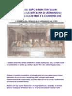 I DODICI APOSTOLI SONO I RISPETTIVI SEGNI ZODIACALI.docx