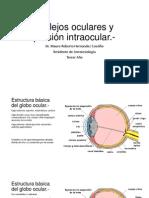 Reflejos oculares y presión intraocular