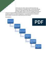 preinforme conduccion.docx