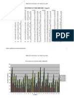 Datos y gráficas BIBLIOTECA 2008-2009