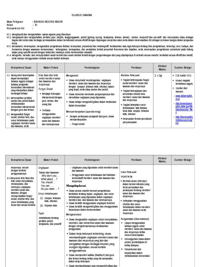 Silabus Bhs Inggris Kelas Xi 2013 Doc