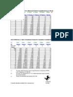 SAE AS 4059 Rev. E.pdf