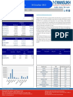 Derivative 30 October 2013  By Mansukh Investment and Trading Solution