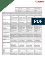 Scheda 255HS-135-132-PS-A2500.pdf