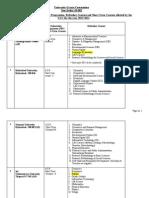 5759543_ASCOrientationProgramme201314.pdf