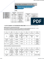 Bolts Material Selection.pdf