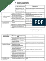 Kisi-kisi-Ipa-Smp.pdf
