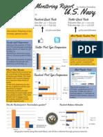 social media monitoring report 3