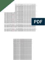 Perhitungan Elevasi.xls