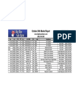 10-24-2013 market report.pdf