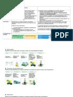 Sistema de Gestion de Envases Brasil