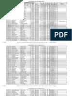 FATA 2013-14_2.pdf