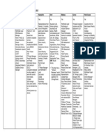 Local+Offer+Area+Updates+for+SE7+Local+Offer+Workshop+10th+January+2013+(1).pdf