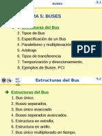 Buses de Datos